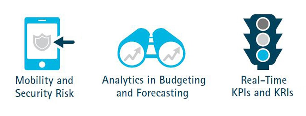Mobility and security risk, analytics in budgeting and forecasting, and real-time KPIs and KRIs.
