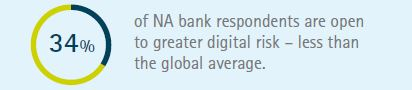 digital-risk-data-point