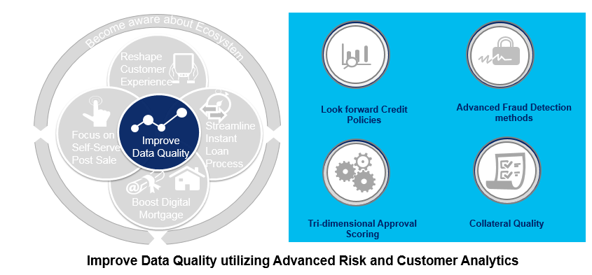 Improve data quality utilizing advanced risk and customer analytics