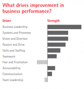 insurers-are-overlooking-key-change-drivers-as-they-ready-themselves-for-digital-disruption_young-figure-1